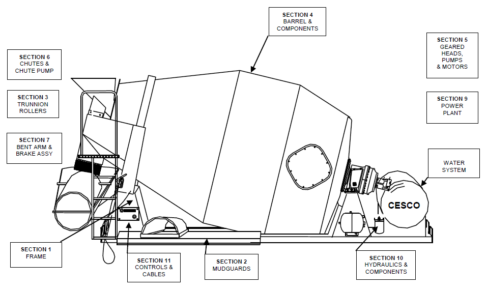 old concrete mixer trucks diagram