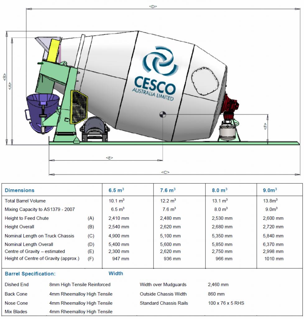 loadmaster specifications